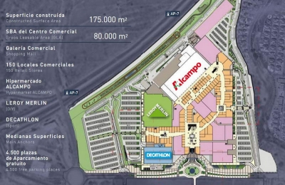 Shopping Centre La Zenia Boulevard - Update